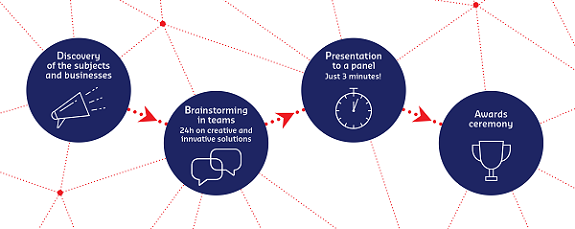 170425-24h-innovation-parcours-infographie-02-uk.png
