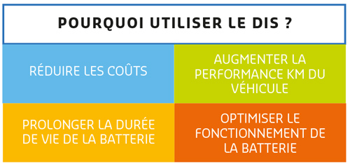infographie_thermal_management_innovation_automotive_conference_fr.jpg