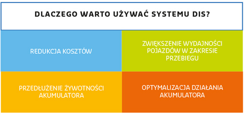 infographie_thermal_management_innovation_automotive_conference_pl.jpg